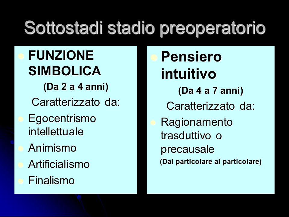 Sottostadi stadio preoperatorio FUNZIONE SIMBOLICA FUNZIONE SIMBOLICA (Da 2 a 4 anni) Caratterizzato da: Egocentrismo intellettuale Egocentrismo intellettuale Animismo Animismo Artificialismo Artificialismo Finalismo Finalismo Pensiero intuitivo Pensiero intuitivo (Da 4 a 7 anni) Caratterizzato da: Ragionamento trasduttivo o precausale Ragionamento trasduttivo o precausale (Dal particolare al particolare)