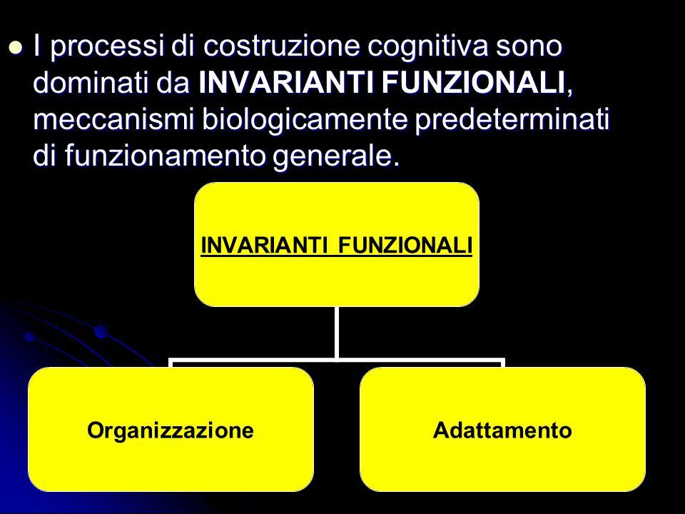 I processi di costruzione cognitiva sono dominati da INVARIANTI FUNZIONALI, meccanismi biologicamente predeterminati di funzionamento generale. I proc