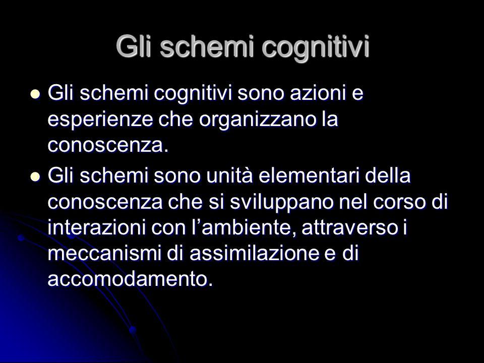Gli schemi cognitivi Gli schemi cognitivi sono azioni e esperienze che organizzano la conoscenza. Gli schemi cognitivi sono azioni e esperienze che or