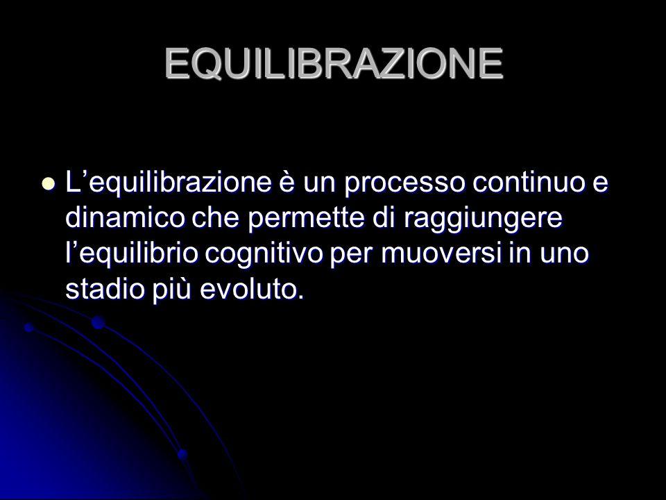 EQUILIBRAZIONE L'equilibrazione è un processo continuo e dinamico che permette di raggiungere l'equilibrio cognitivo per muoversi in uno stadio più ev