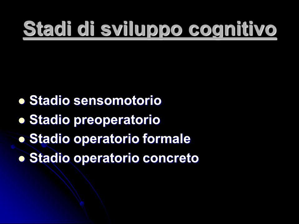 Stadio sensomotorio Da 0 a 2 anni Da 0 a 2 anni Le strutture cognitive sono schemi d'azione legati al funzionamento dei sensi e della motricità.
