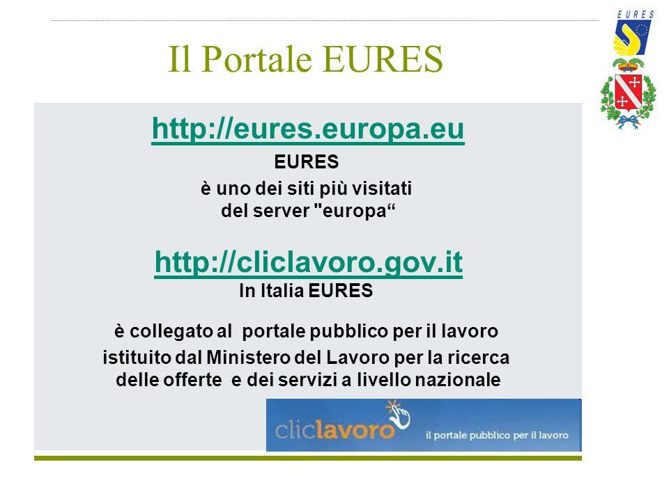 Il Portale EURES http://eures.europa.eu EURES è uno dei siti più visitati del server