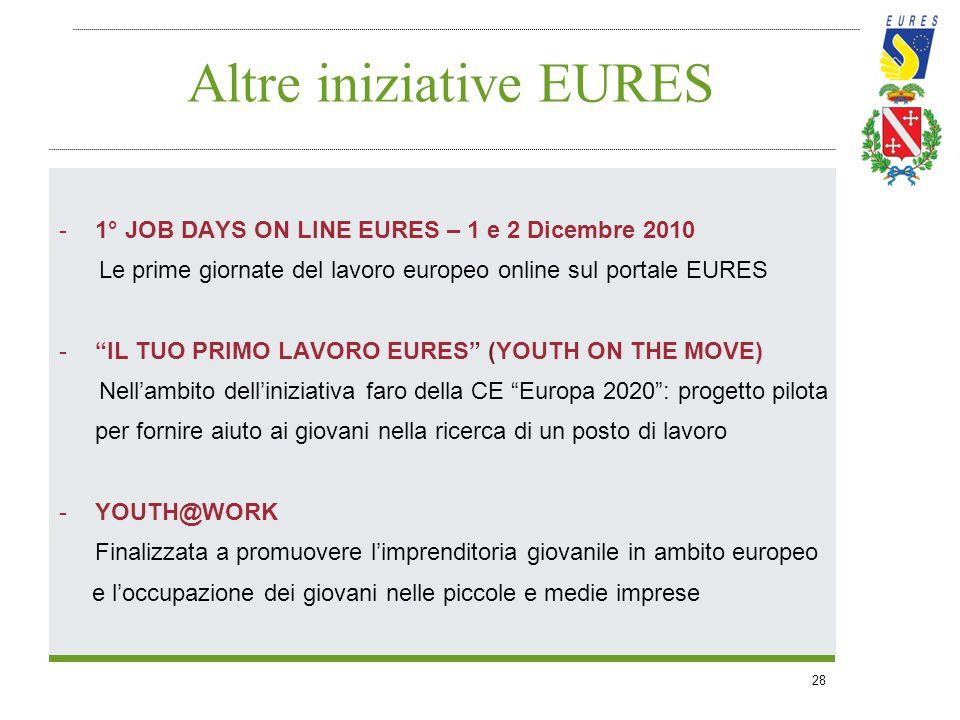 """28 Altre iniziative EURES -1° JOB DAYS ON LINE EURES – 1 e 2 Dicembre 2010 Le prime giornate del lavoro europeo online sul portale EURES -""""IL TUO PRIM"""