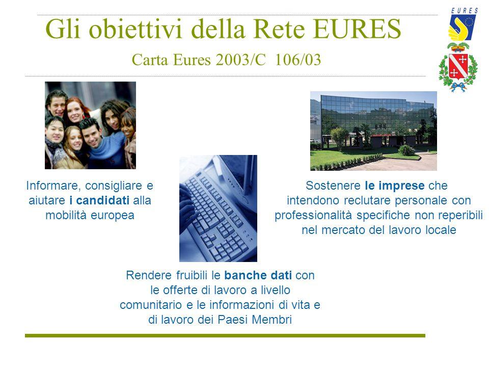 Gli obiettivi della Rete EURES Carta Eures 2003/C 106/03 Informare, consigliare e aiutare i candidati alla mobilità europea Rendere fruibili le banche