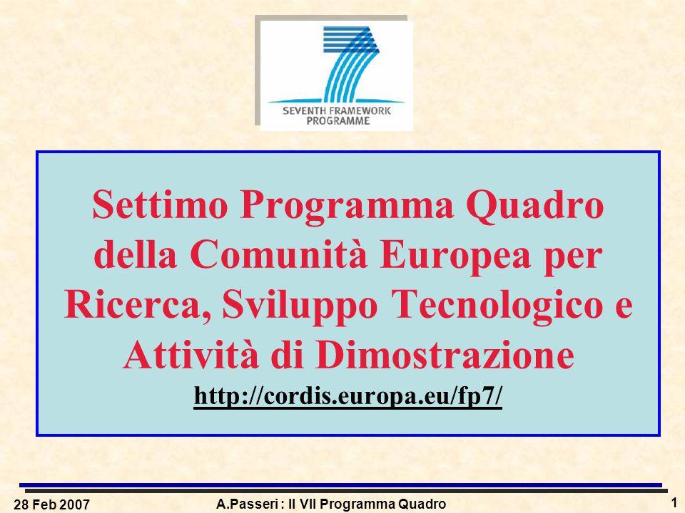 28 Feb 2007 A.Passeri : Il VII Programma Quadro 1 Settimo Programma Quadro della Comunità Europea per Ricerca, Sviluppo Tecnologico e Attività di Dimo