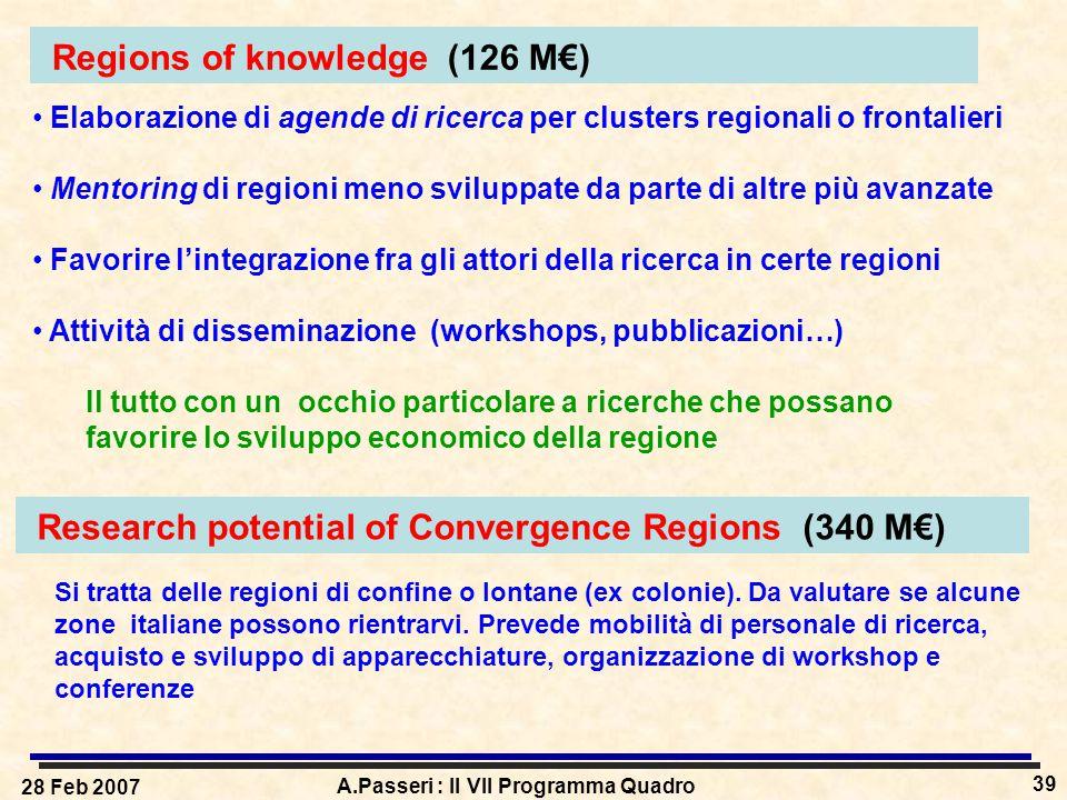 28 Feb 2007 A.Passeri : Il VII Programma Quadro 39 Regions of knowledge (126 M€) Research potential of Convergence Regions (340 M€) Elaborazione di ag