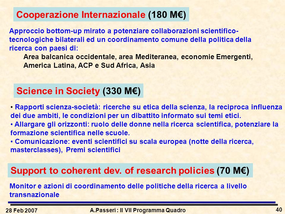28 Feb 2007 A.Passeri : Il VII Programma Quadro 40 Cooperazione Internazionale (180 M€) Science in Society (330 M€) Support to coherent dev.