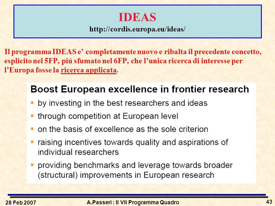 28 Feb 2007 A.Passeri : Il VII Programma Quadro 43 IDEAS http://cordis.europa.eu/ideas/ Il programma IDEAS e' completamente nuovo e ribalta il precede