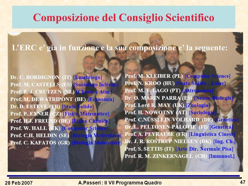 28 Feb 2007 A.Passeri : Il VII Programma Quadro 47 Composizione del Consiglio Scientifico Dr. C. BORDIGNON (IT) [Ematologo] Prof. M. CASTELLS (ES) [So