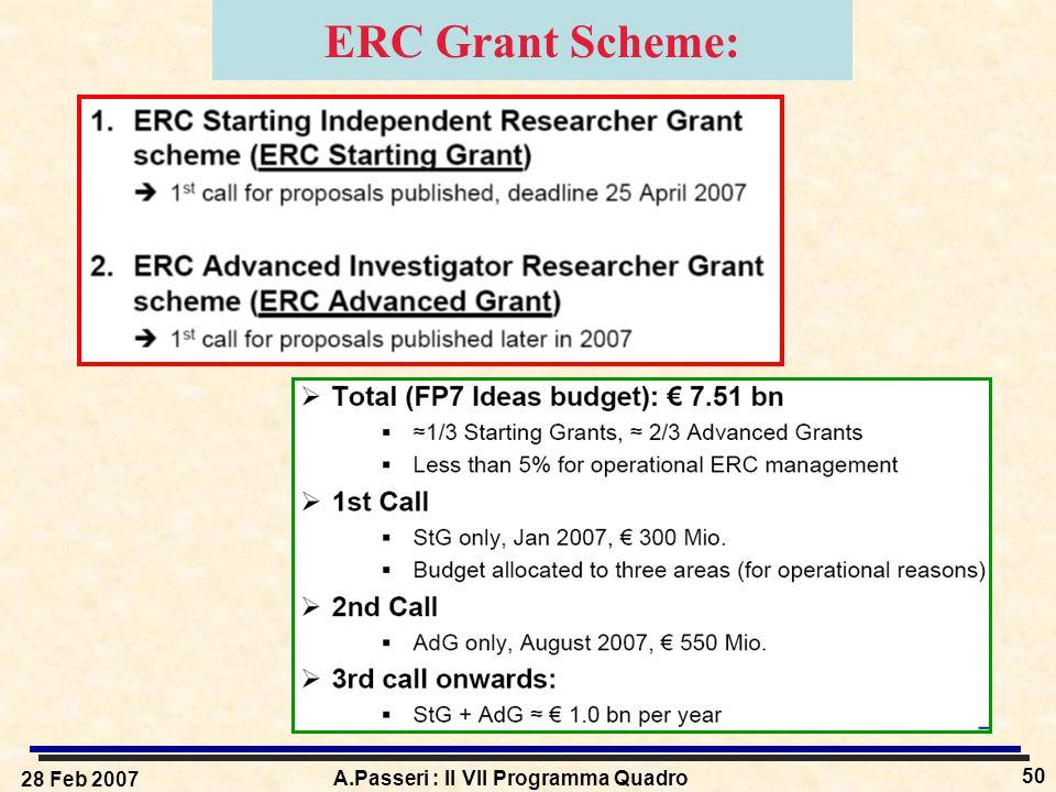 28 Feb 2007 A.Passeri : Il VII Programma Quadro 50 ERC Grant Scheme:
