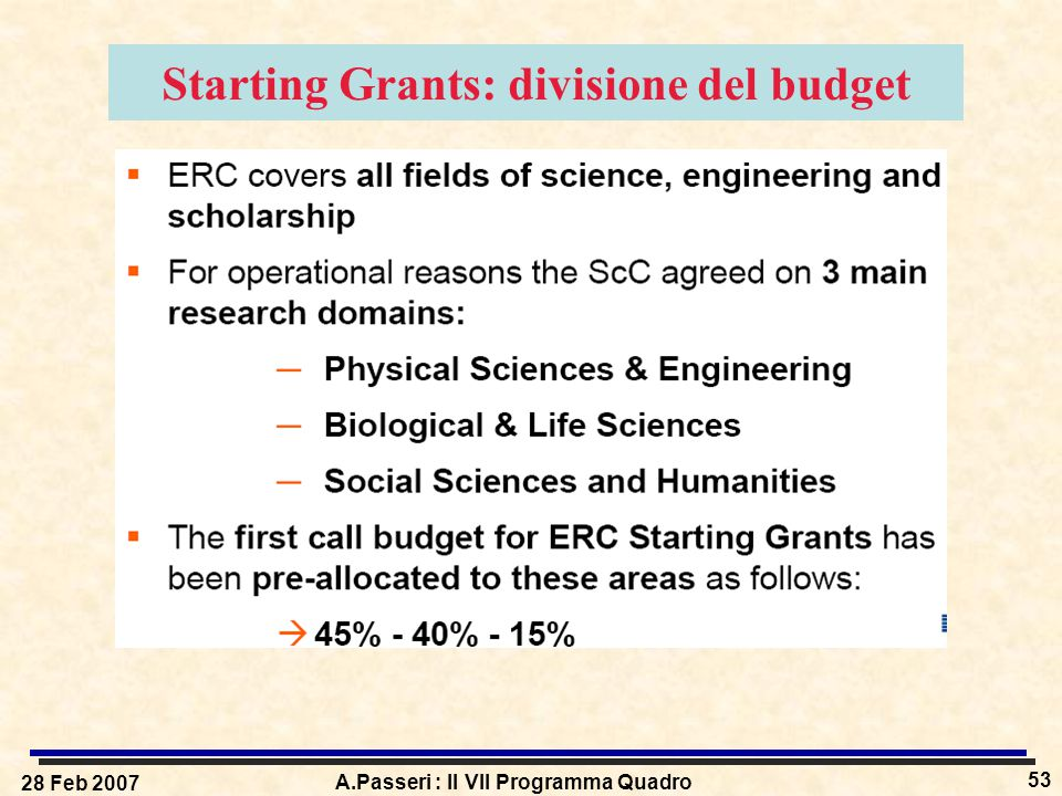 28 Feb 2007 A.Passeri : Il VII Programma Quadro 53 Starting Grants: divisione del budget