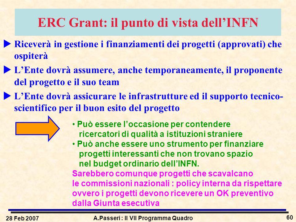 28 Feb 2007 A.Passeri : Il VII Programma Quadro 60 ERC Grant: il punto di vista dell'INFN  Riceverà in gestione i finanziamenti dei progetti (approva