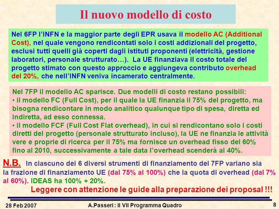 28 Feb 2007 A.Passeri : Il VII Programma Quadro 8 Il nuovo modello di costo Nel 6FP l'INFN e la maggior parte degli EPR usava il modello AC (Additiona