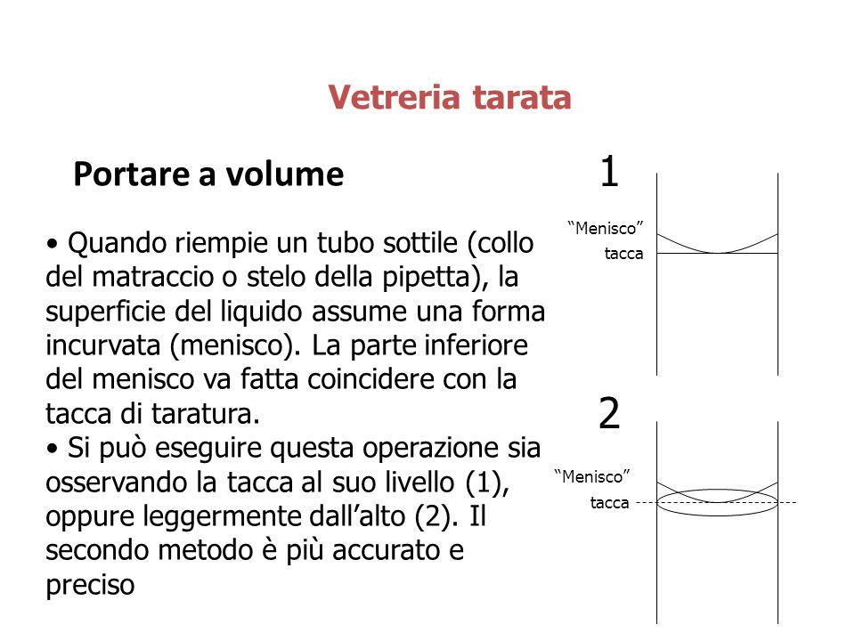 Portare a volume Vetreria tarata Quando riempie un tubo sottile (collo del matraccio o stelo della pipetta), la superficie del liquido assume una form