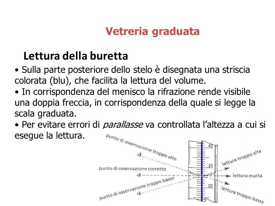 Lettura della buretta Vetreria graduata Sulla parte posteriore dello stelo è disegnata una striscia colorata (blu), che facilita la lettura del volume