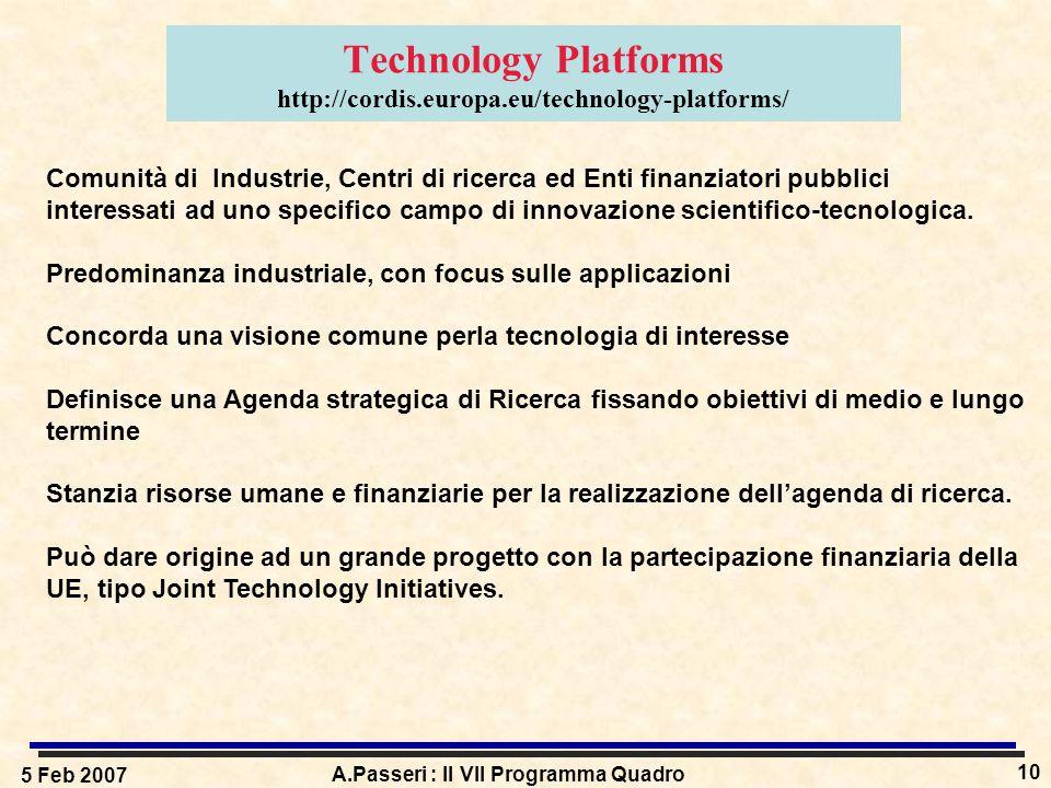 5 Feb 2007 A.Passeri : Il VII Programma Quadro 10 Technology Platforms http://cordis.europa.eu/technology-platforms/ Comunità di Industrie, Centri di ricerca ed Enti finanziatori pubblici interessati ad uno specifico campo di innovazione scientifico-tecnologica.