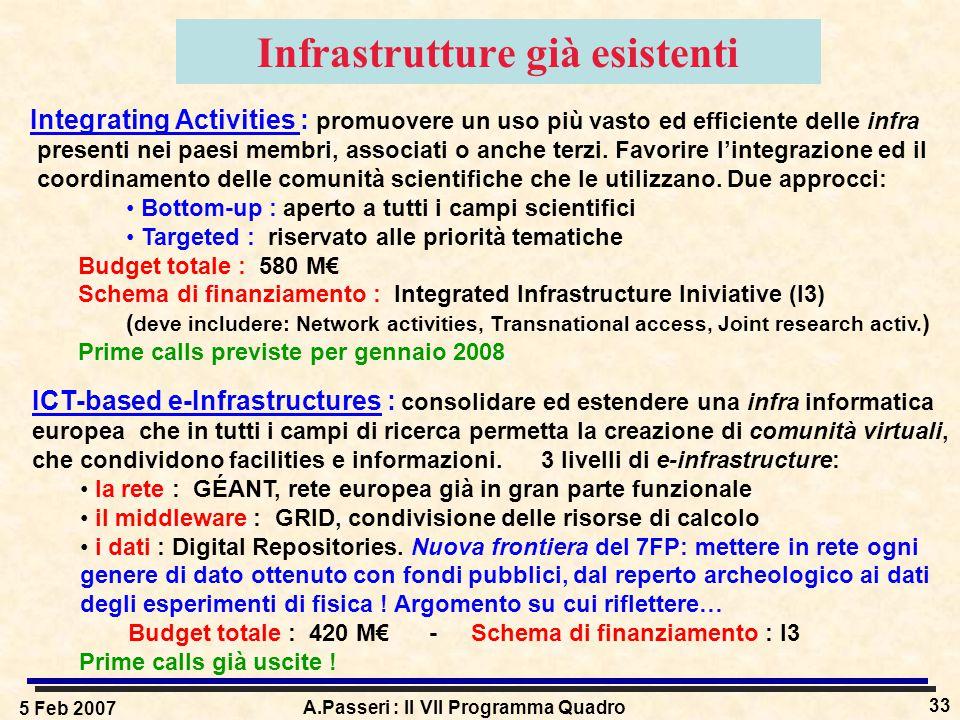 5 Feb 2007 A.Passeri : Il VII Programma Quadro 33 Infrastrutture già esistenti Integrating Activities : promuovere un uso più vasto ed efficiente delle infra presenti nei paesi membri, associati o anche terzi.