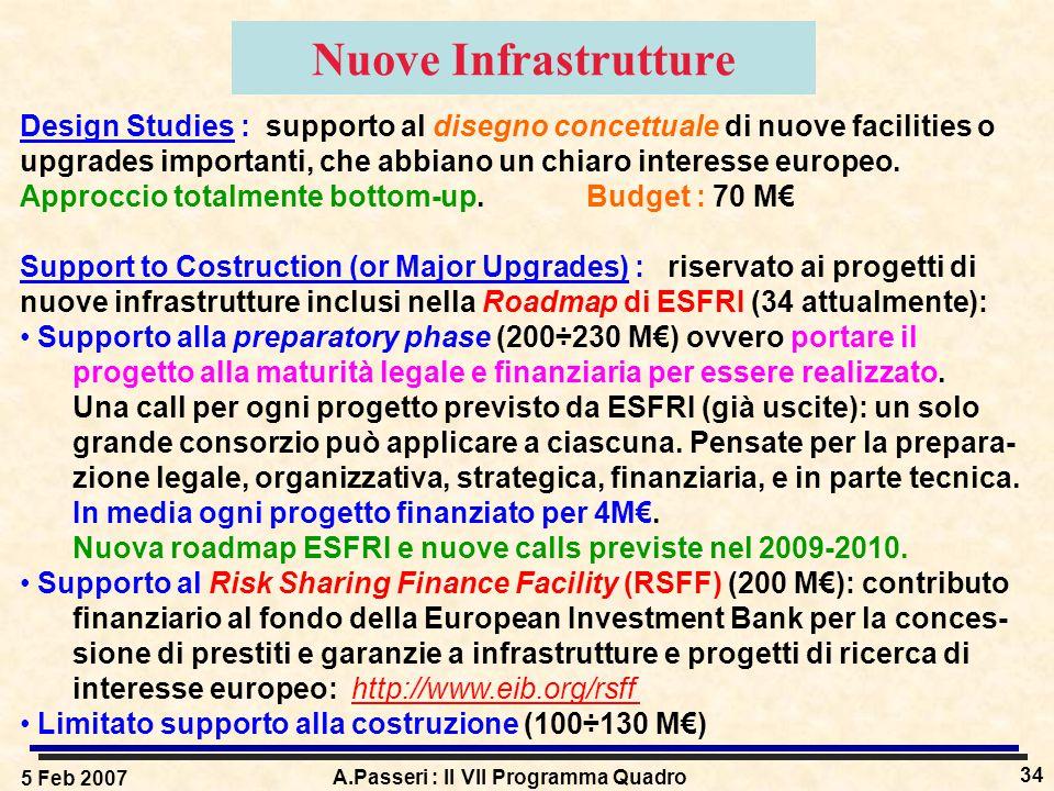 5 Feb 2007 A.Passeri : Il VII Programma Quadro 34 Nuove Infrastrutture Design Studies : supporto al disegno concettuale di nuove facilities o upgrades importanti, che abbiano un chiaro interesse europeo.