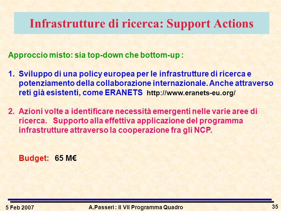 5 Feb 2007 A.Passeri : Il VII Programma Quadro 35 Infrastrutture di ricerca: Support Actions Approccio misto: sia top-down che bottom-up : 1.Sviluppo di una policy europea per le infrastrutture di ricerca e potenziamento della collaborazione internazionale.