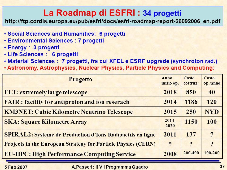 5 Feb 2007 A.Passeri : Il VII Programma Quadro 37 La Roadmap di ESFRI : 34 progetti http://ftp.cordis.europa.eu/pub/esfri/docs/esfri-roadmap-report-26092006_en.pdf Social Sciences and Humanities: 6 progetti Environmental Sciences : 7 progetti Energy : 3 progetti Life Sciences : 6 progetti Material Sciences : 7 progetti, fra cui XFEL e ESRF upgrade (synchroton rad.) Astronomy, Astrophysics, Nuclear Physics, Particle Physics and Computing: Progetto Anno inizio op.