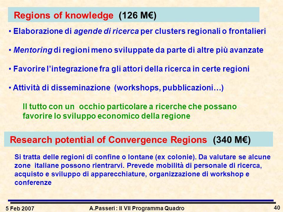 5 Feb 2007 A.Passeri : Il VII Programma Quadro 40 Regions of knowledge (126 M€) Research potential of Convergence Regions (340 M€) Elaborazione di agende di ricerca per clusters regionali o frontalieri Mentoring di regioni meno sviluppate da parte di altre più avanzate Favorire l'integrazione fra gli attori della ricerca in certe regioni Attività di disseminazione (workshops, pubblicazioni…) Il tutto con un occhio particolare a ricerche che possano favorire lo sviluppo economico della regione Si tratta delle regioni di confine o lontane (ex colonie).