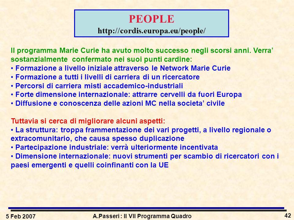 5 Feb 2007 A.Passeri : Il VII Programma Quadro 42 PEOPLE http://cordis.europa.eu/people/ Il programma Marie Curie ha avuto molto successo negli scorsi anni.
