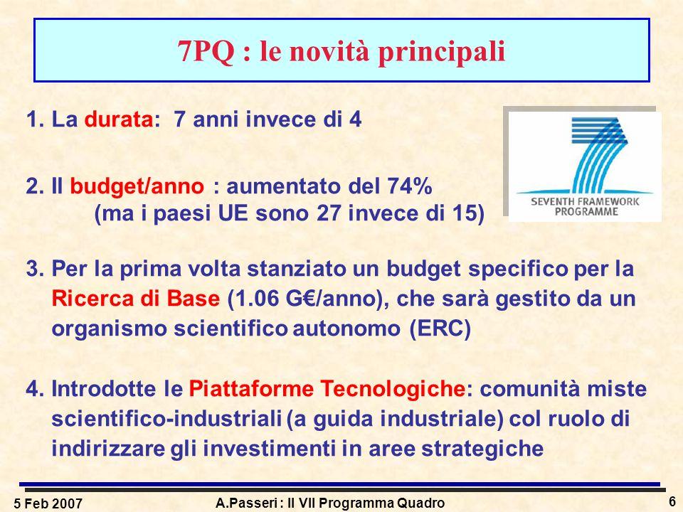 5 Feb 2007 A.Passeri : Il VII Programma Quadro 6 7PQ : le novità principali 1.La durata: 7 anni invece di 4 2.Il budget/anno : aumentato del 74% (ma i paesi UE sono 27 invece di 15) 3.Per la prima volta stanziato un budget specifico per la Ricerca di Base (1.06 G€/anno), che sarà gestito da un organismo scientifico autonomo (ERC) 4.Introdotte le Piattaforme Tecnologiche: comunità miste scientifico-industriali (a guida industriale) col ruolo di indirizzare gli investimenti in aree strategiche