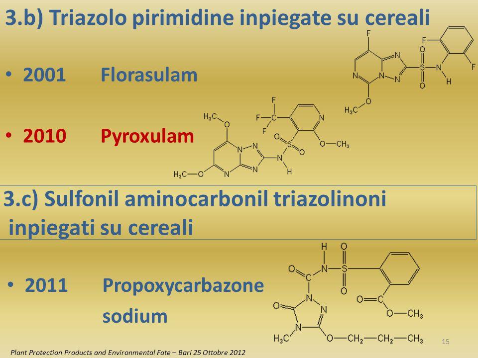 3.b) Triazolo pirimidine inpiegate su cereali 2001Florasulam 2010Pyroxulam Plant Protection Products and Environmental Fate – Bari 25 Ottobre 2012 3.c
