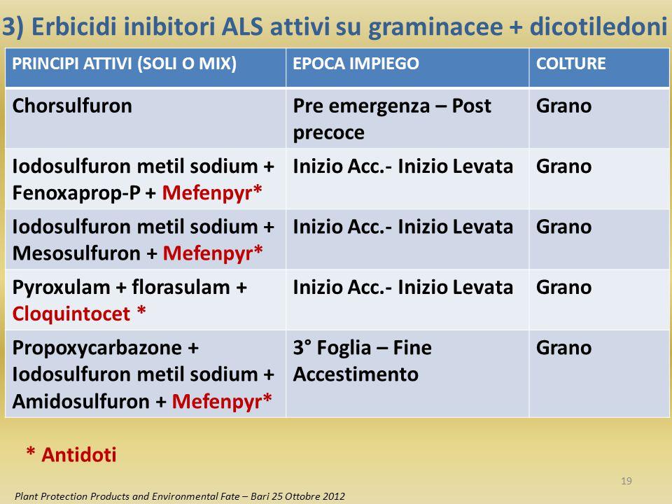 3) Erbicidi inibitori ALS attivi su graminacee + dicotiledoni Plant Protection Products and Environmental Fate – Bari 25 Ottobre 2012 Principi attiviFormulatoTemp.