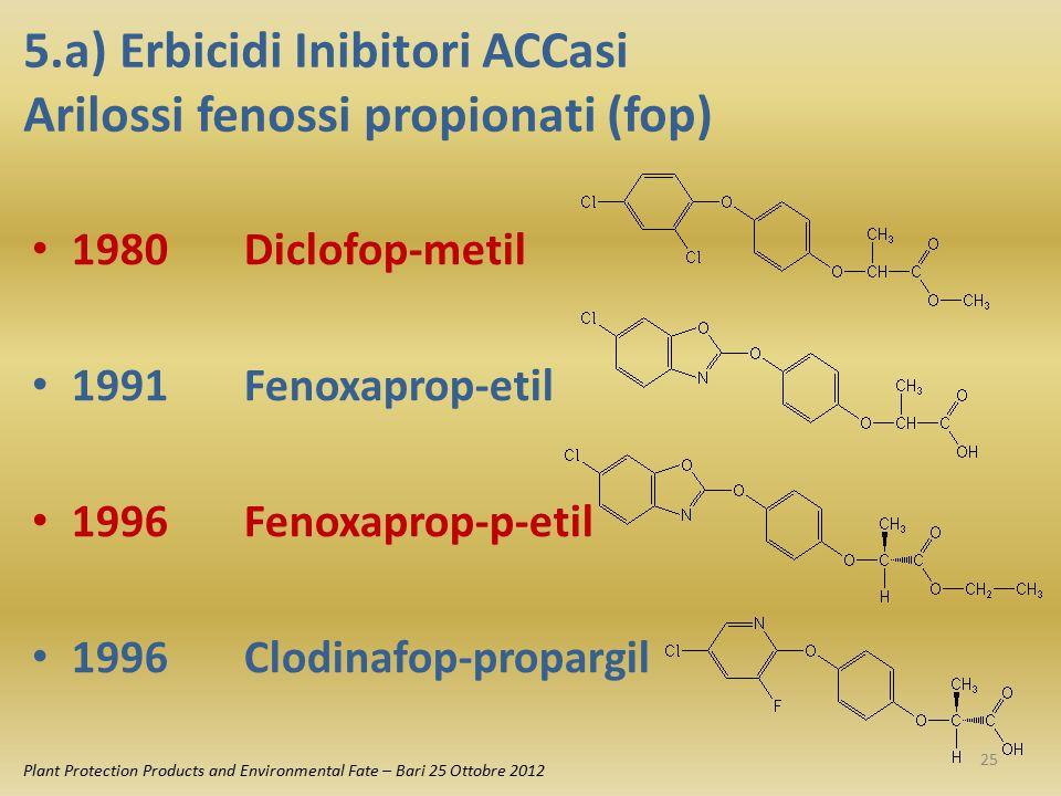 5.a) Erbicidi Inibitori ACCasi Arilossi fenossi propionati (fop) 1980Diclofop-metil 1991Fenoxaprop-etil 1996Fenoxaprop-p-etil 1996Clodinafop-propargil