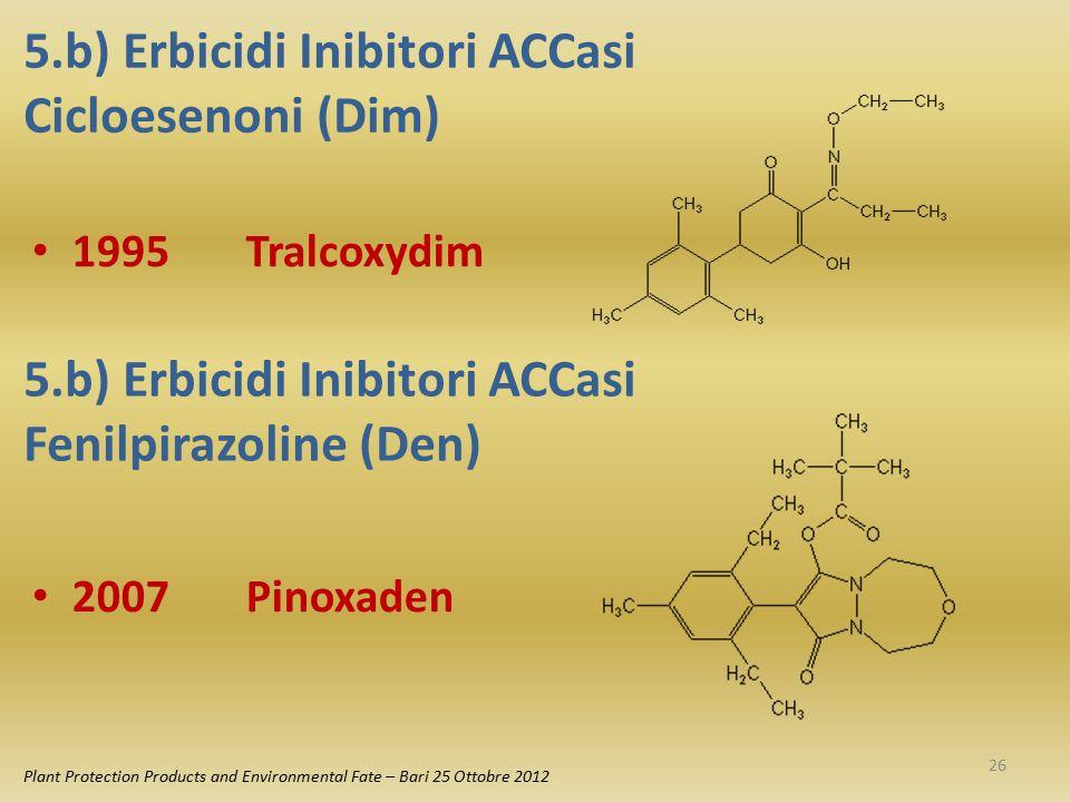 5) Erbicidi inibitori ACCasi attivi su graminacee Plant Protection Products and Environmental Fate – Bari 25 Ottobre 2012 PRINCIPI ATTIVI (SOLI O MIX)EPOCA IMPIEGOCOLTURE Diclofop-metilAccestimento - Inizio LevataGrano / Orzo Fenoxaprop-p-etil + Mefenpyr* Accestimento – 2° nodoGrano / Orzo Fenoxaprop-p-etil + Cloquintocet * Accestimento - Inizio LevataGrano / Orzo TralcoxydimAccestimento – 2° nodoGrano / Orzo Clodinafop-propargil + Cloquintocet * Accestimento - Fine LevataGrano Clodinafop-propargil + DFF + Cloquintocet * 3° foglia - Fine AccestimentoGrano Pinoxaden + Cloquintocet *3° foglia - Fine LevataGrano / Orzo Pinoxaden + Clodinafop prop.