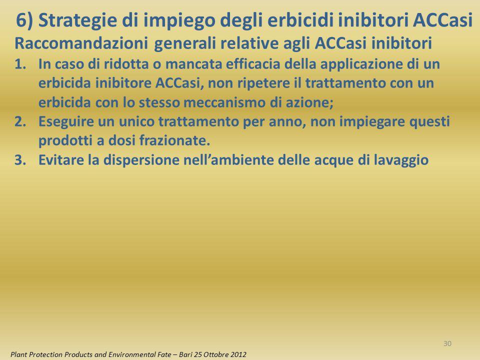 6) Strategie di impiego degli erbicidi inibitori ACCasi Plant Protection Products and Environmental Fate – Bari 25 Ottobre 2012 Raccomandazioni genera
