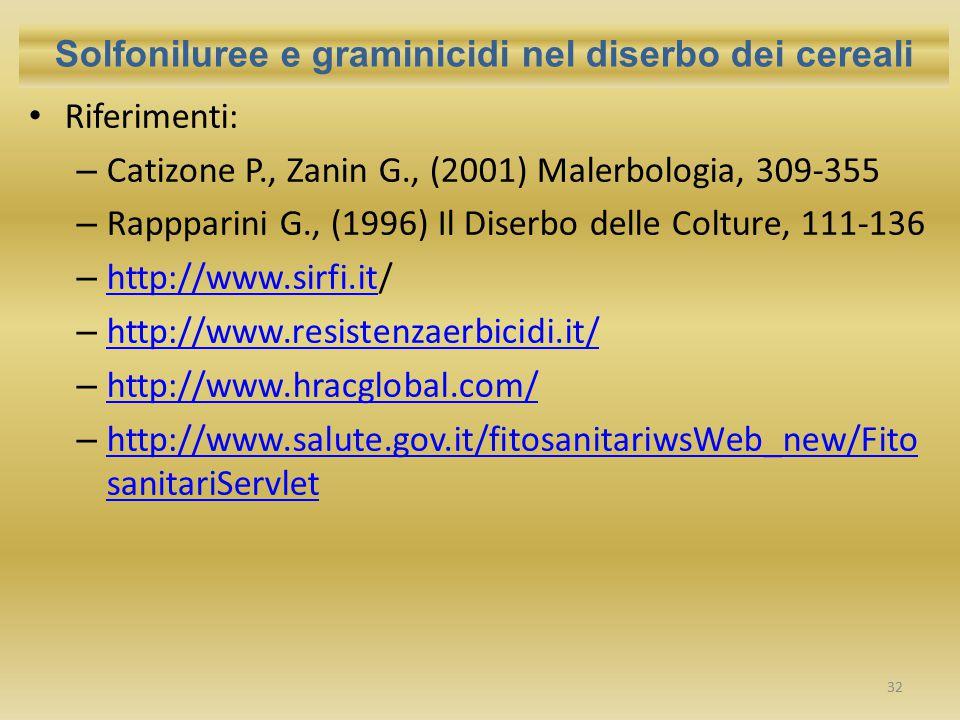 Solfoniluree e graminicidi nel diserbo dei cereali Riferimenti: – Catizone P., Zanin G., (2001) Malerbologia, 309-355 – Rappparini G., (1996) Il Diser
