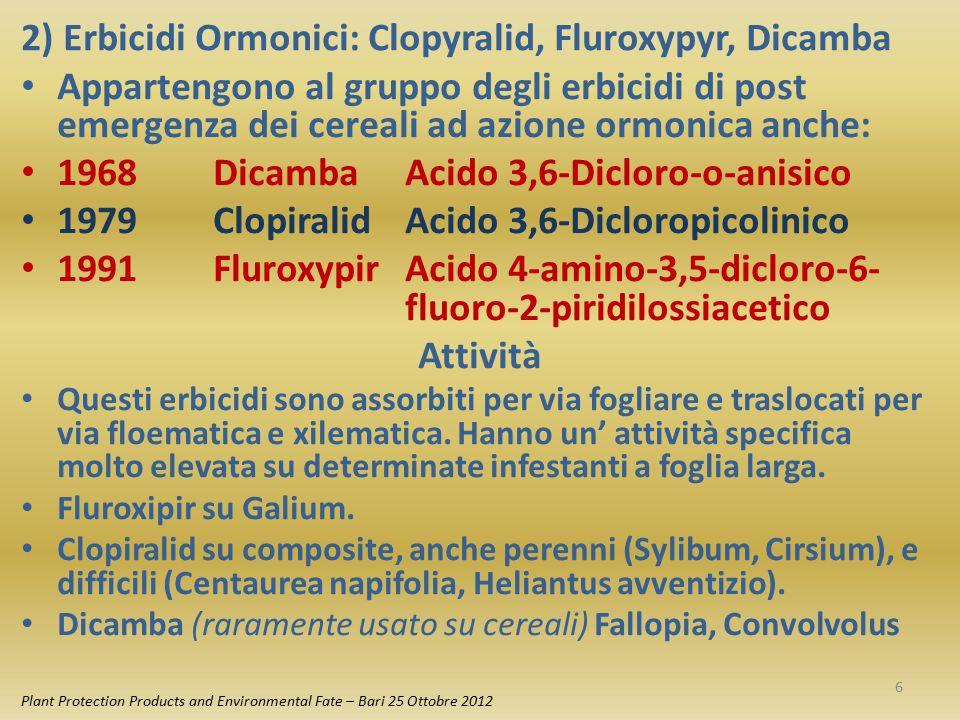 Appartengono al gruppo degli erbicidi di post emergenza dei cereali ad azione ormonica anche: 1968DicambaAcido 3,6-Dicloro-o-anisico 1979Clopiralid Ac