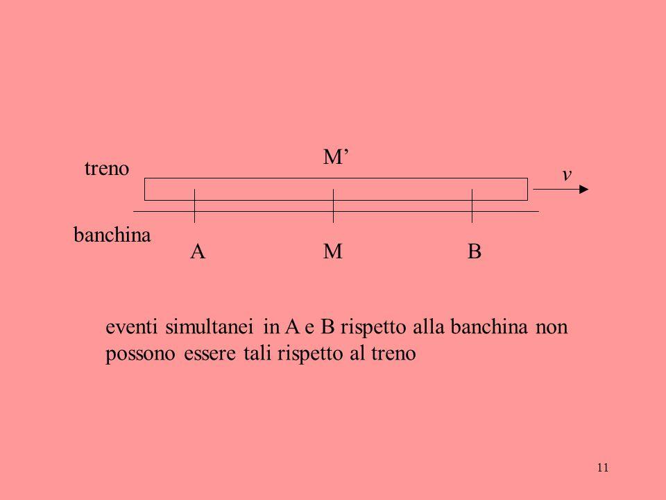 11 banchina treno v MAB eventi simultanei in A e B rispetto alla banchina non possono essere tali rispetto al treno M'