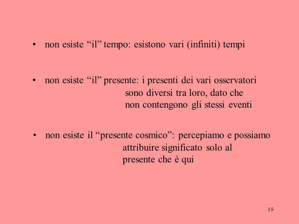"""19 non esiste """"il"""" tempo: esistono vari (infiniti) tempi non esiste """"il"""" presente: i presenti dei vari osservatori sono diversi tra loro, dato che non"""