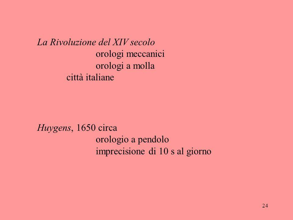 24 La Rivoluzione del XIV secolo orologi meccanici orologi a molla città italiane Huygens, 1650 circa orologio a pendolo imprecisione di 10 s al giorn