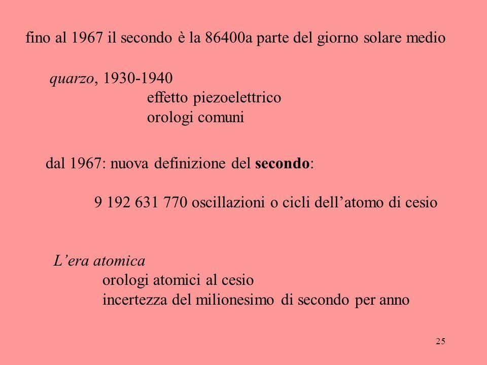 25 L'era atomica orologi atomici al cesio incertezza del milionesimo di secondo per anno dal 1967: nuova definizione del secondo: 9 192 631 770 oscill