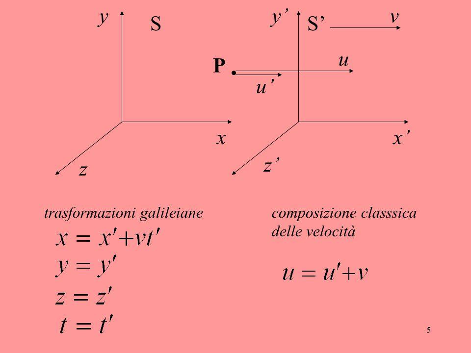 5 trasformazioni galileiane x y z S x' z' S' y'v composizione classsica delle velocità P u u'
