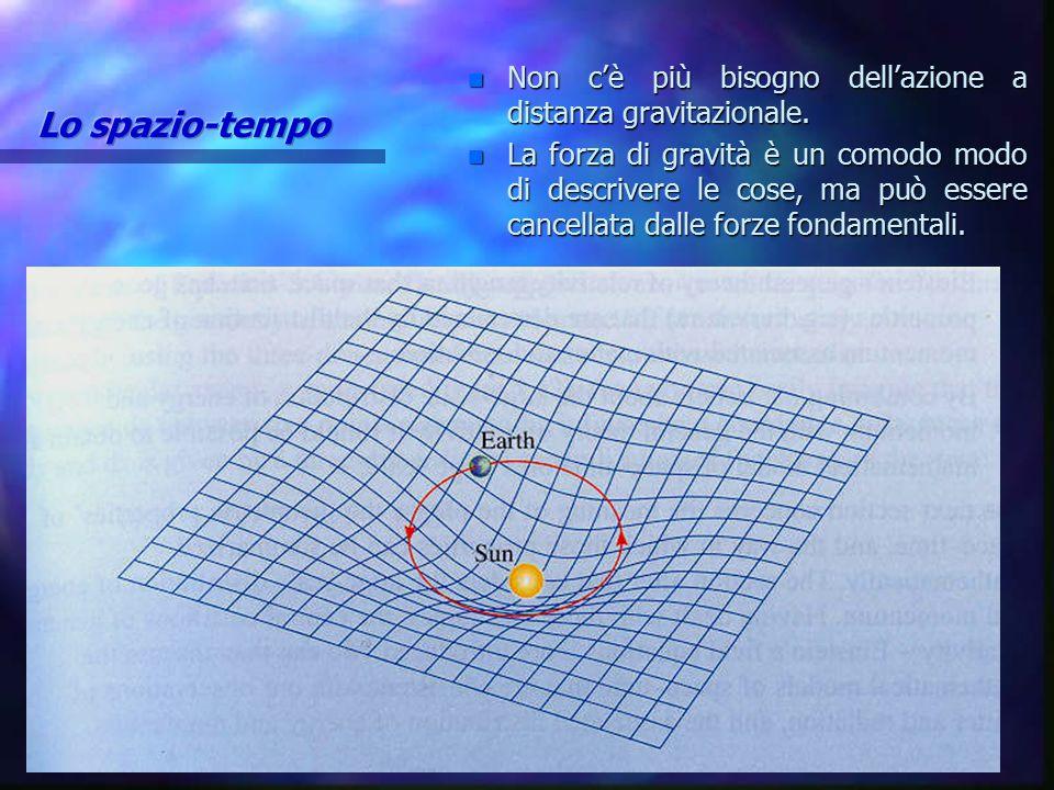 n Non c'è più bisogno dell'azione a distanza gravitazionale. n La forza di gravità è un comodo modo di descrivere le cose, ma può essere cancellata da