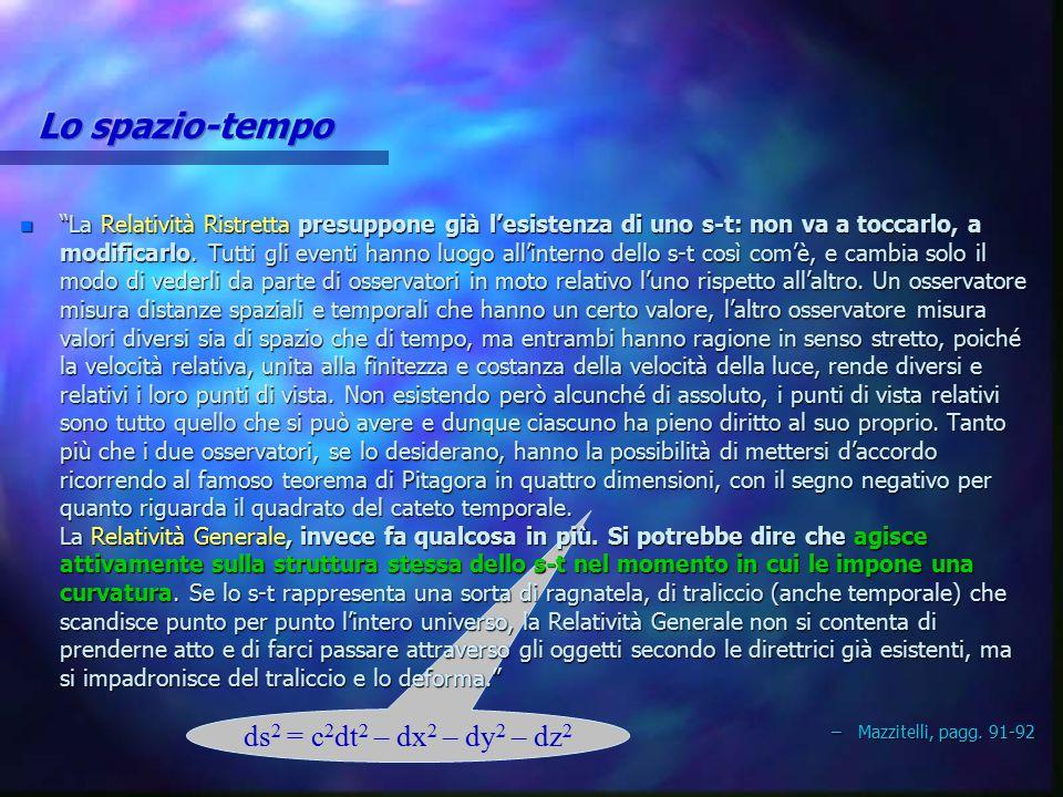 """ds 2 = c 2 dt 2 – dx 2 – dy 2 – dz 2 n """"La Relatività Ristretta presuppone già l'esistenza di uno s-t: non va a toccarlo, a modificarlo. Tutti gli eve"""