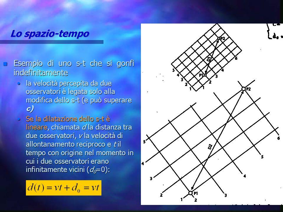 n Esempio di uno s-t che si gonfi indefinitamente la velocità percepita da due osservatori è legata solo alla modifica dello s-t (e può superare c)la