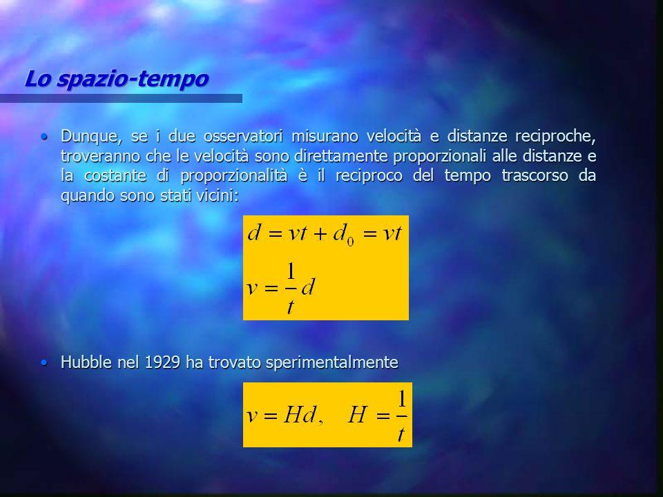 Dunque, se i due osservatori misurano velocità e distanze reciproche, troveranno che le velocità sono direttamente proporzionali alle distanze e la co