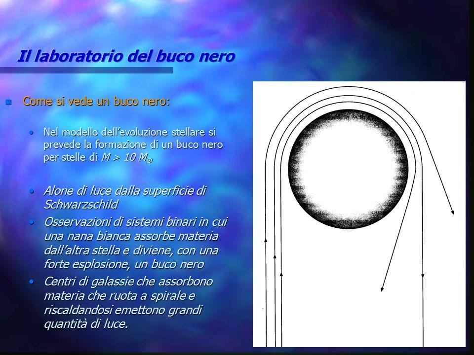 n Come si vede un buco nero: Nel modello dell'evoluzione stellare si prevede la formazione di un buco nero per stelle di M > 10 M Nel modello dell'ev