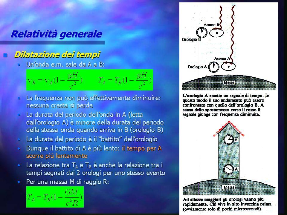 n Dilatazione dei tempi Un'onda e.m. sale da A a B:Un'onda e.m. sale da A a B: La frequenza non può effettivamente diminuire: nessuna cresta si perdeL