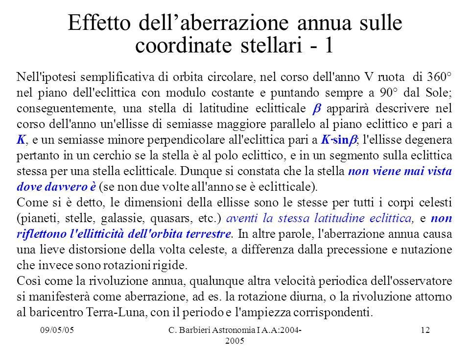 09/05/05C. Barbieri Astronomia I A.A:2004- 2005 12 Effetto dell'aberrazione annua sulle coordinate stellari - 1 Nell'ipotesi semplificativa di orbita