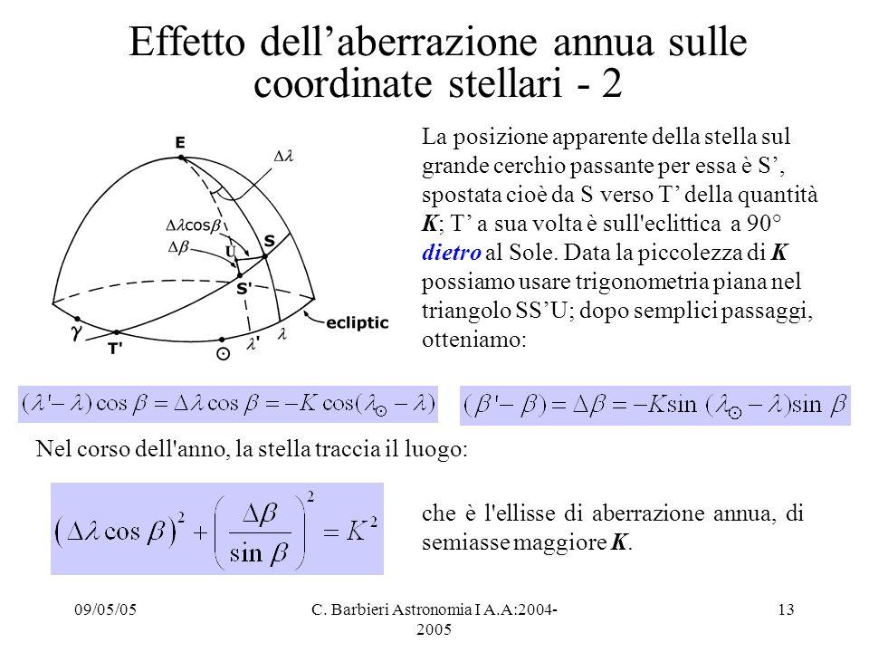 09/05/05C. Barbieri Astronomia I A.A:2004- 2005 13 Effetto dell'aberrazione annua sulle coordinate stellari - 2 La posizione apparente della stella su