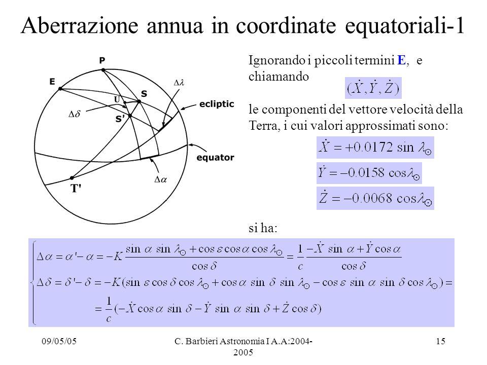 09/05/05C. Barbieri Astronomia I A.A:2004- 2005 15 Aberrazione annua in coordinate equatoriali-1 Ignorando i piccoli termini E, e chiamando le compone