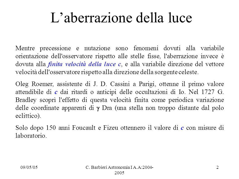 09/05/05C. Barbieri Astronomia I A.A:2004- 2005 2 L'aberrazione della luce Mentre precessione e nutazione sono fenomeni dovuti alla variabile orientaz