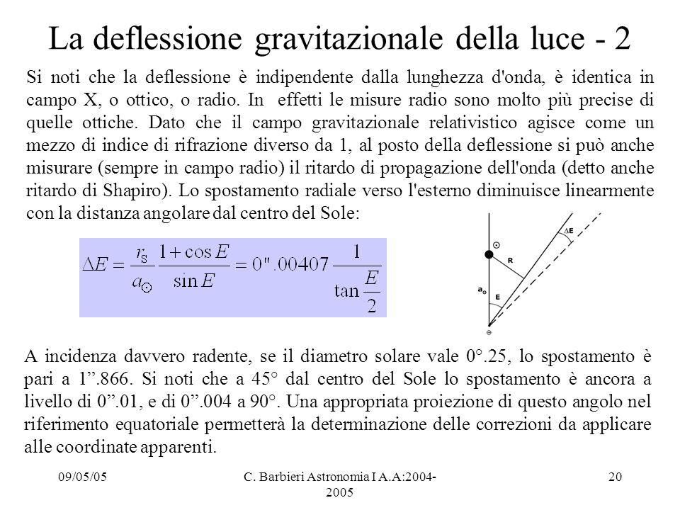 09/05/05C. Barbieri Astronomia I A.A:2004- 2005 20 La deflessione gravitazionale della luce - 2 Si noti che la deflessione è indipendente dalla lunghe